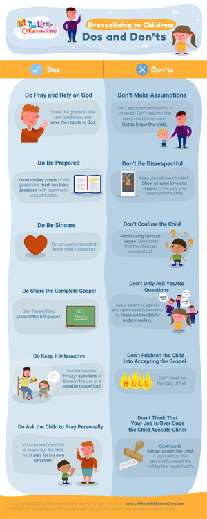 Evangelizing to Children Dos and Donts Infographic