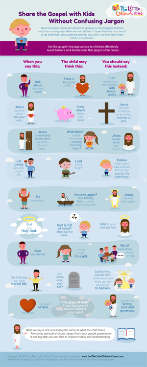 Share the Gospel with Kids Without Confusing Jargon Infographic