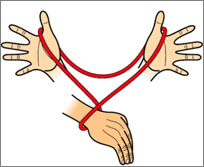 String Magic Gospel Presentation i